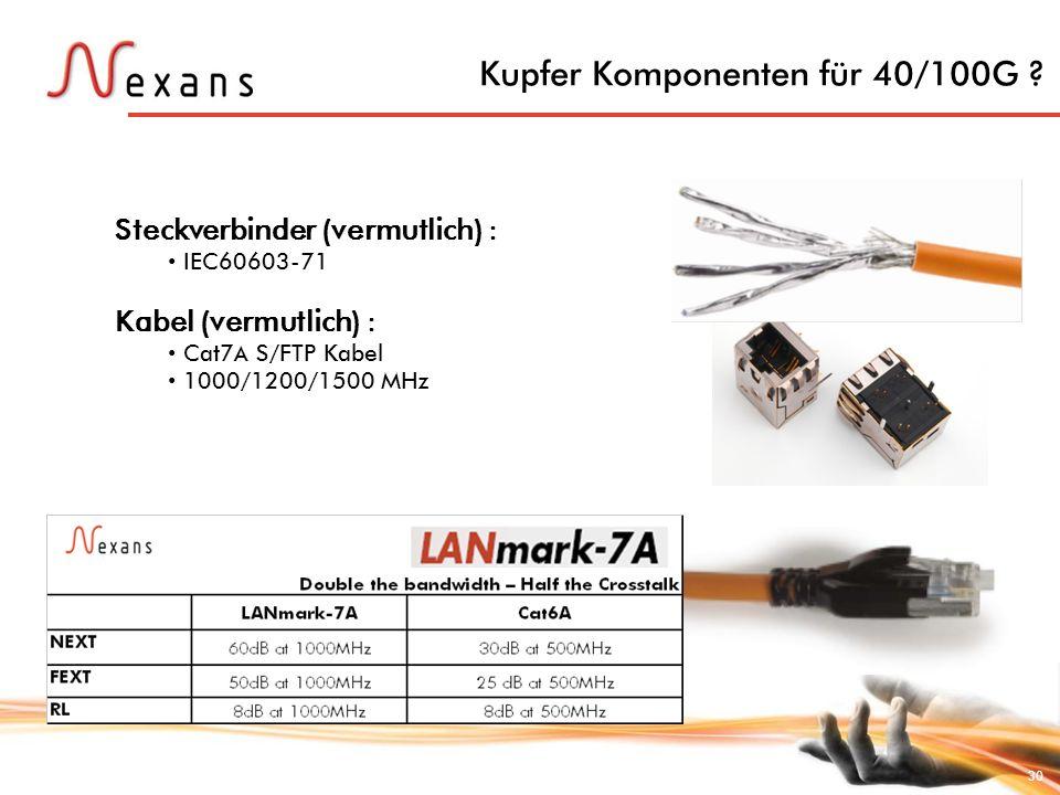 Kupfer Komponenten für 40/100G