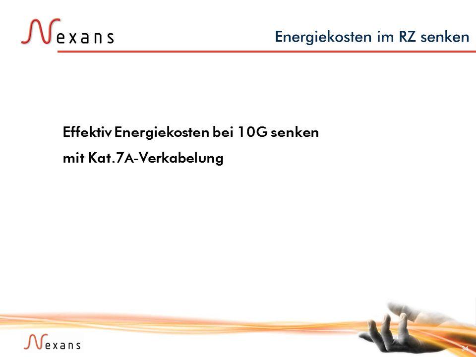 Energiekosten im RZ senken