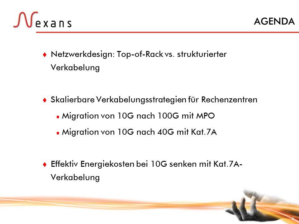 AGENDA Netzwerkdesign: Top-of-Rack vs. strukturierter Verkabelung