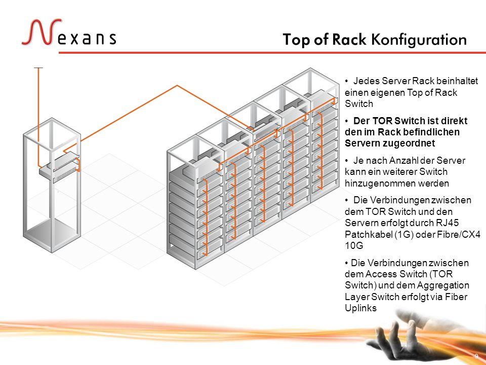 Top of Rack Konfiguration