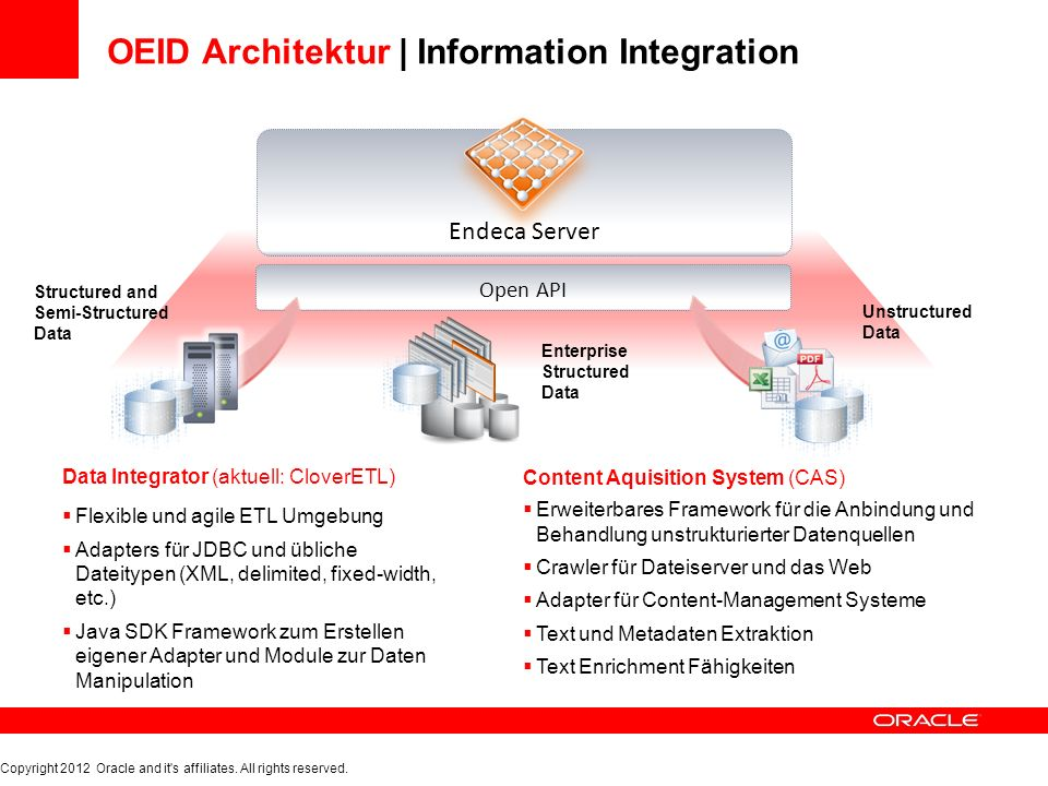 OEID Architektur | Information Integration