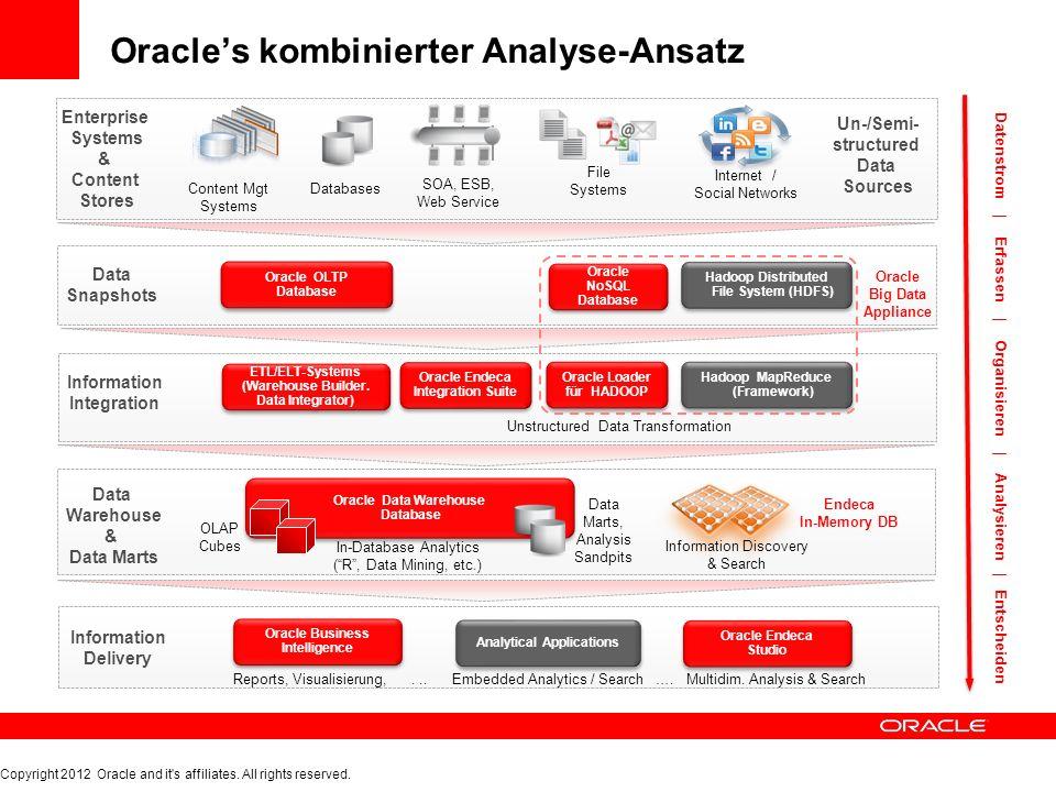 Oracle's kombinierter Analyse-Ansatz