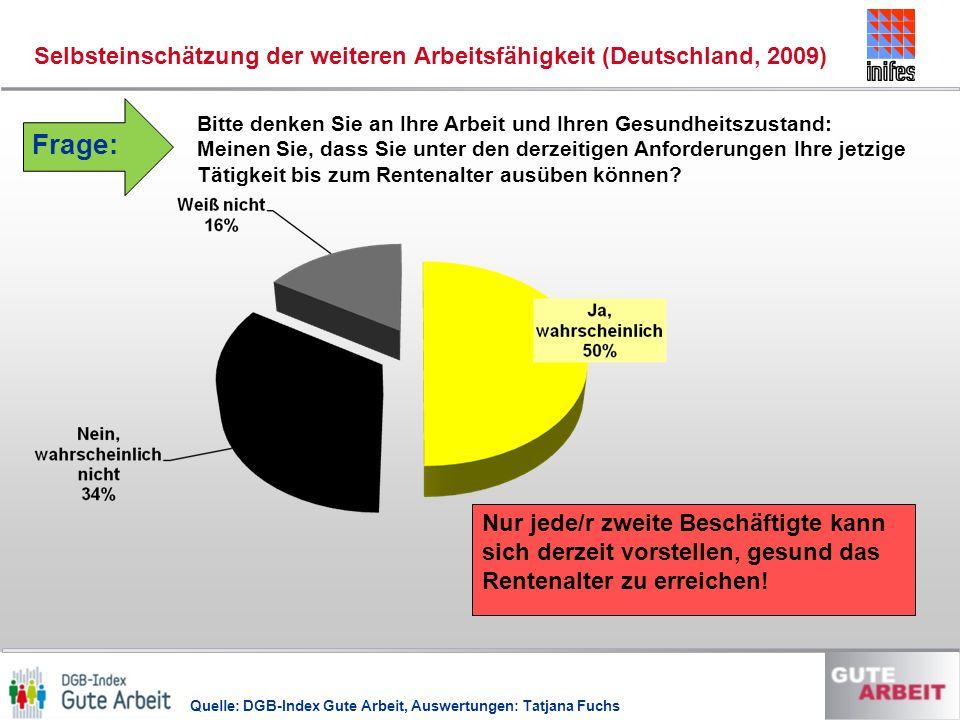 Selbsteinschätzung der weiteren Arbeitsfähigkeit (Deutschland, 2009)
