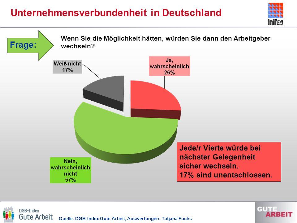 Unternehmensverbundenheit in Deutschland
