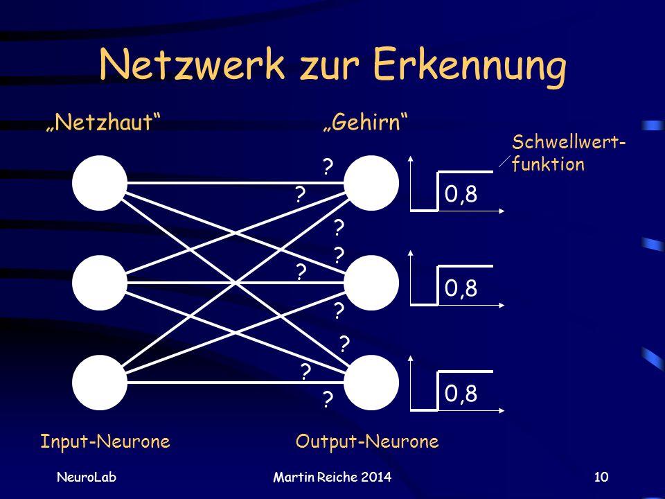 Netzwerk zur Erkennung