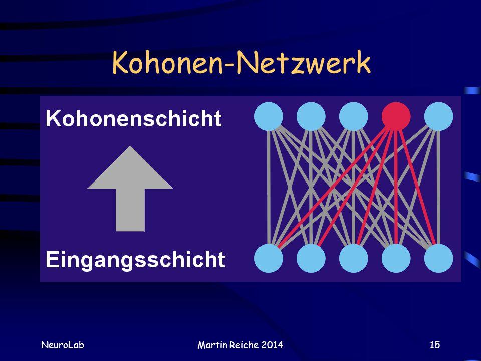 Kohonen-Netzwerk NeuroLab Martin Reiche 2014