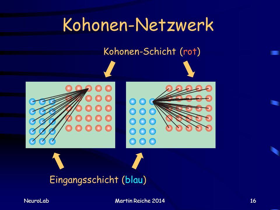 Kohonen-Netzwerk Kohonen-Schicht (rot) Eingangsschicht (blau) NeuroLab