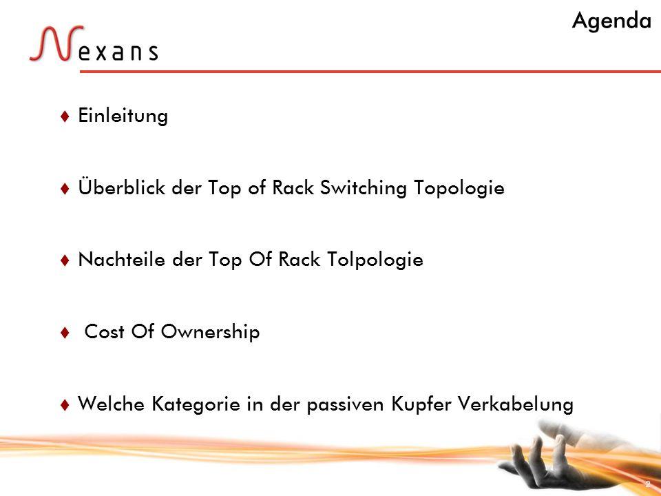 Agenda Einleitung Überblick der Top of Rack Switching Topologie