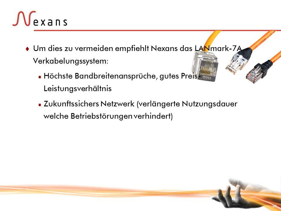 Um dies zu vermeiden empfiehlt Nexans das LANmark-7A Verkabelungssystem: