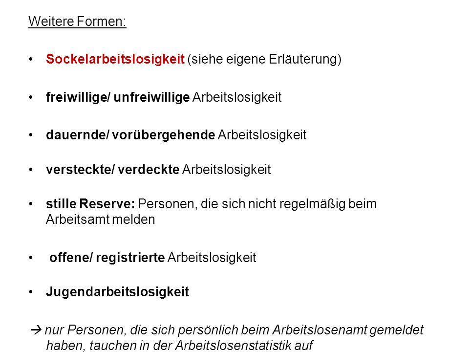 Weitere Formen: Sockelarbeitslosigkeit (siehe eigene Erläuterung) freiwillige/ unfreiwillige Arbeitslosigkeit.