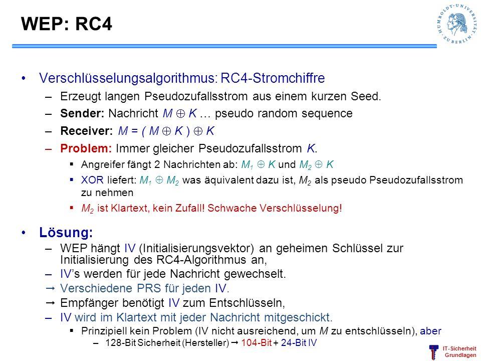 WEP: RC4 Verschlüsselungsalgorithmus: RC4-Stromchiffre Lösung: