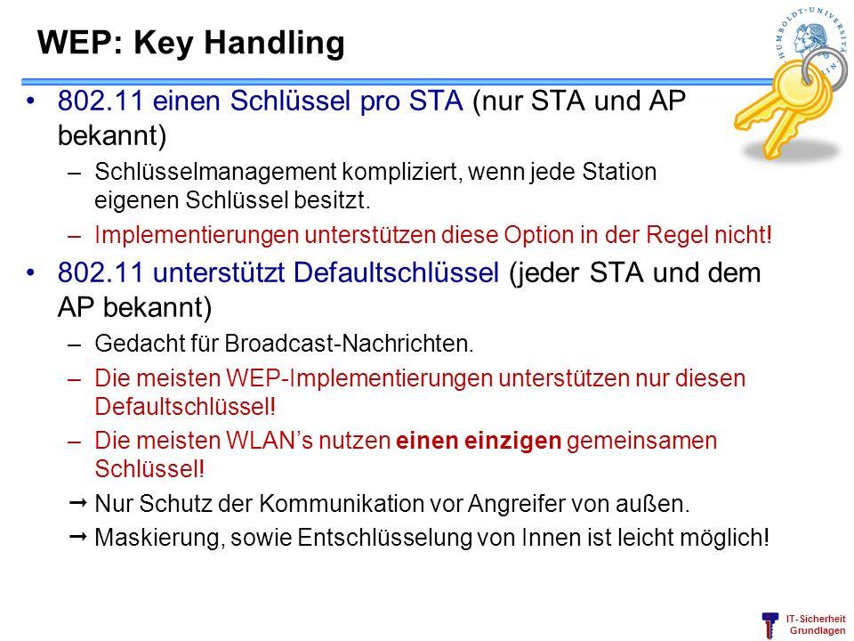 WEP: Key Handling 802.11 einen Schlüssel pro STA (nur STA und AP bekannt)