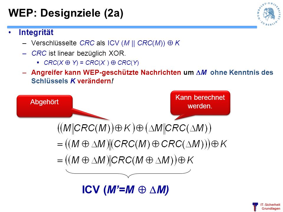 WEP: Designziele (2a) ICV (M'=M  M) Integrität