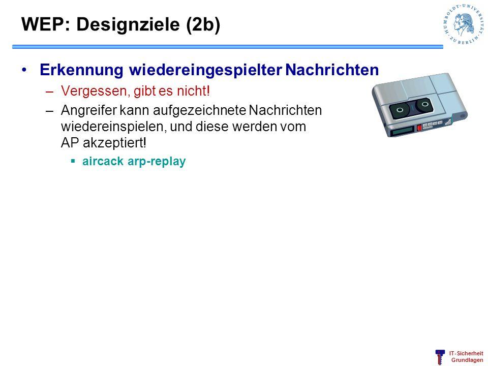 WEP: Designziele (2b) Erkennung wiedereingespielter Nachrichten