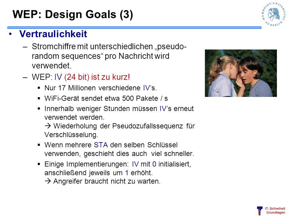 WEP: Design Goals (3) Vertraulichkeit