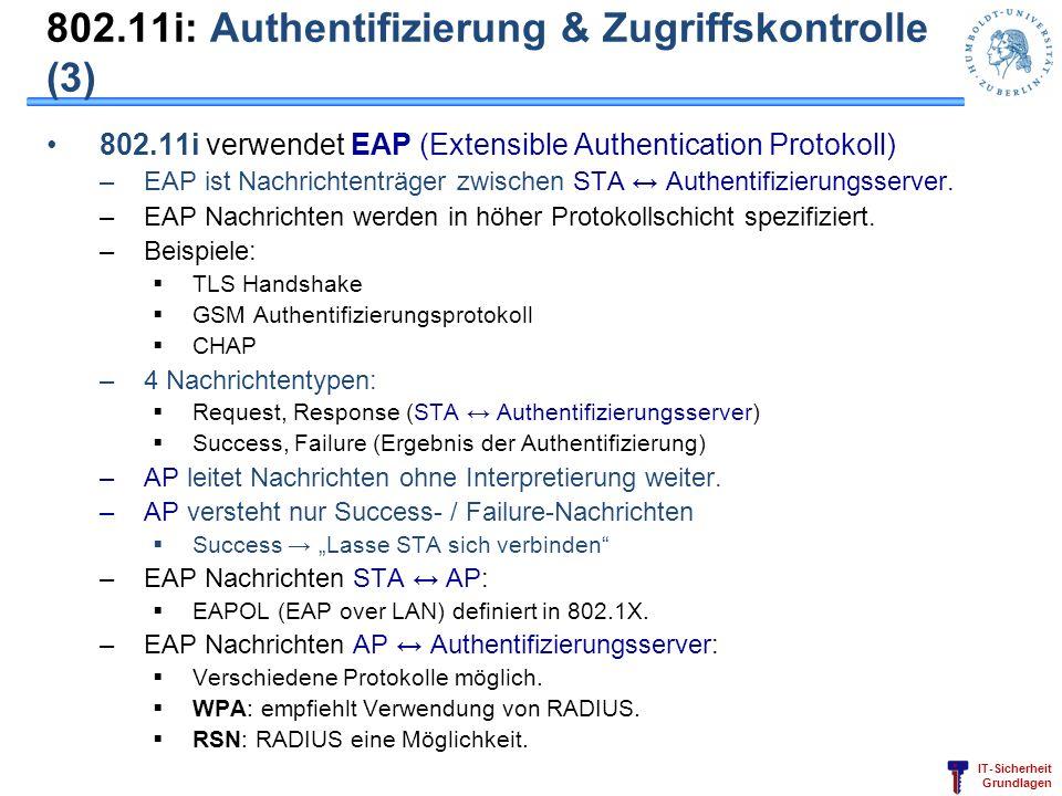 802.11i: Authentifizierung & Zugriffskontrolle (3)