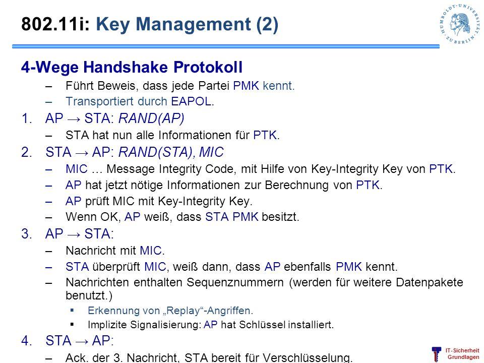 802.11i: Key Management (2) 4-Wege Handshake Protokoll