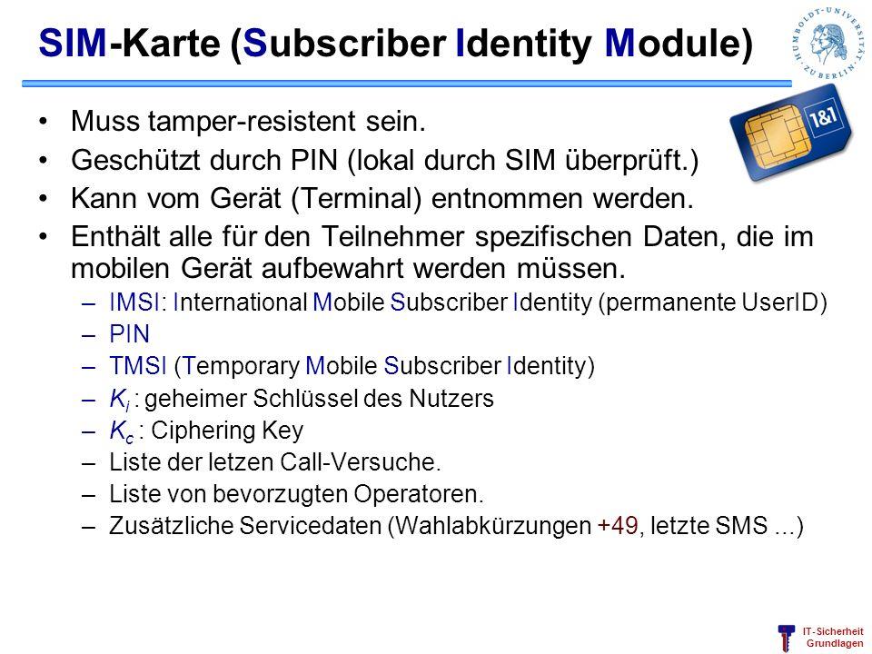 SIM-Karte (Subscriber Identity Module)