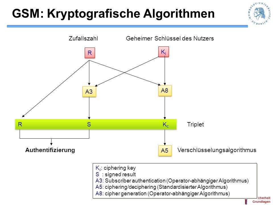GSM: Kryptografische Algorithmen