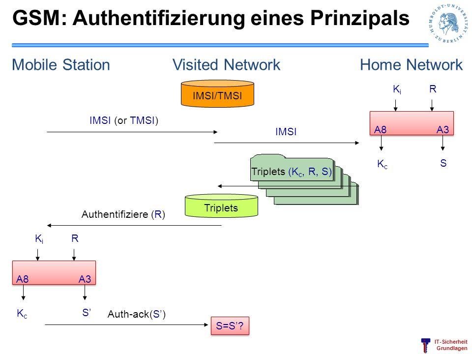 GSM: Authentifizierung eines Prinzipals