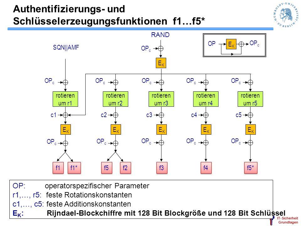 Authentifizierungs- und Schlüsselerzeugungsfunktionen f1…f5*