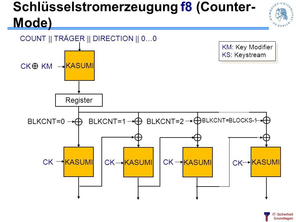 Schlüsselstromerzeugung f8 (Counter-Mode)