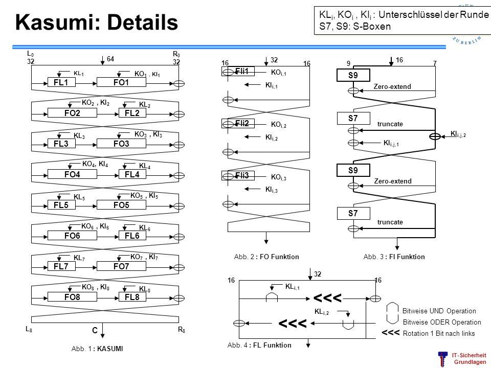 Kasumi: Details <<< <<< <<<