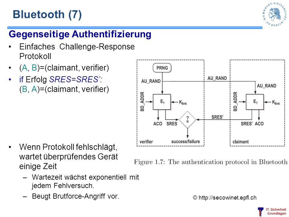 Bluetooth (7) Gegenseitige Authentifizierung