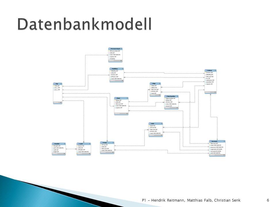 Datenbankmodell P1 - Hendrik Reitmann, Matthias Falb, Christian Senk