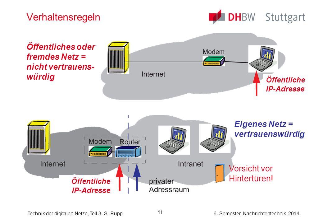 Verhaltensregeln Öffentliches oder fremdes Netz = nicht vertrauens- würdig. Öffentliche IP-Adresse.
