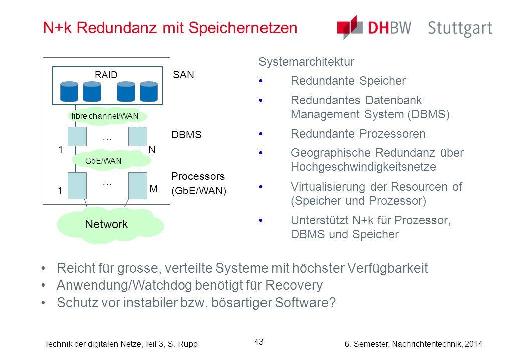 N+k Redundanz mit Speichernetzen