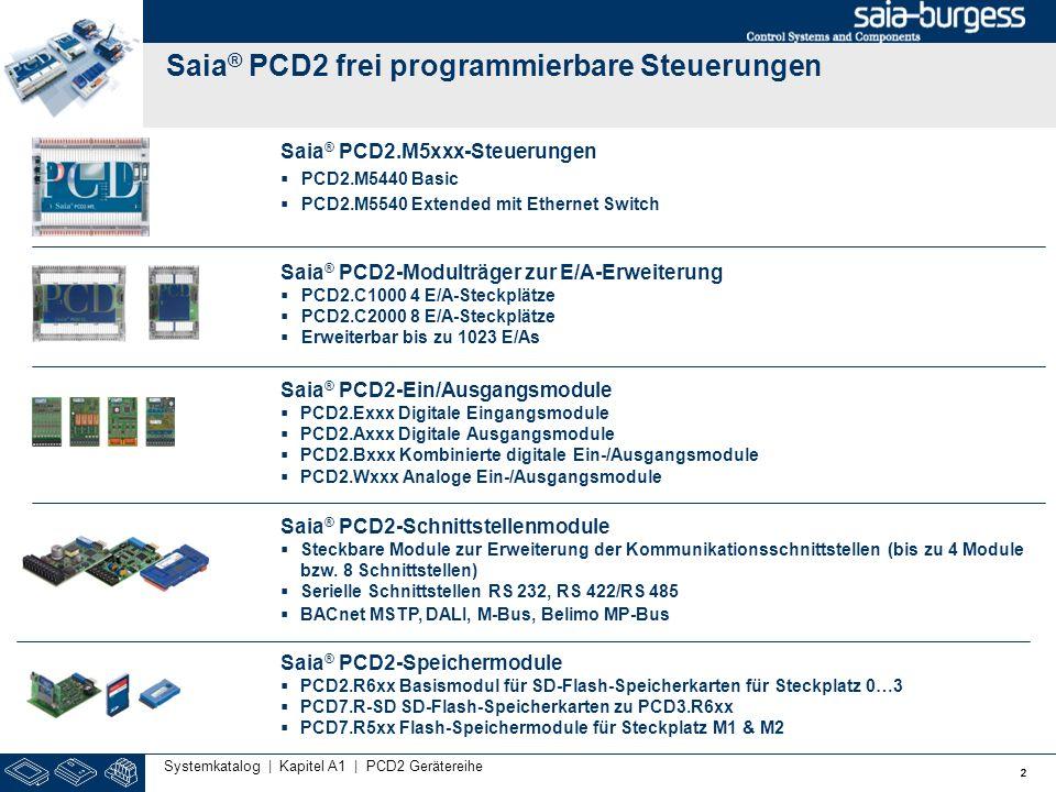 Saia® PCD2 frei programmierbare Steuerungen