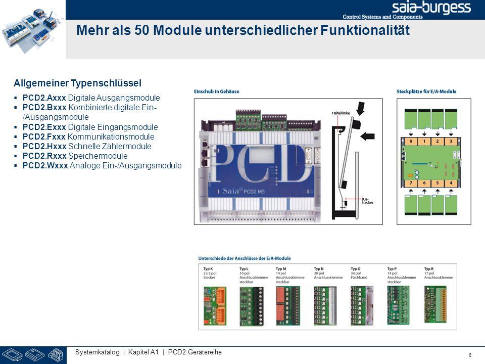 Mehr als 50 Module unterschiedlicher Funktionalität