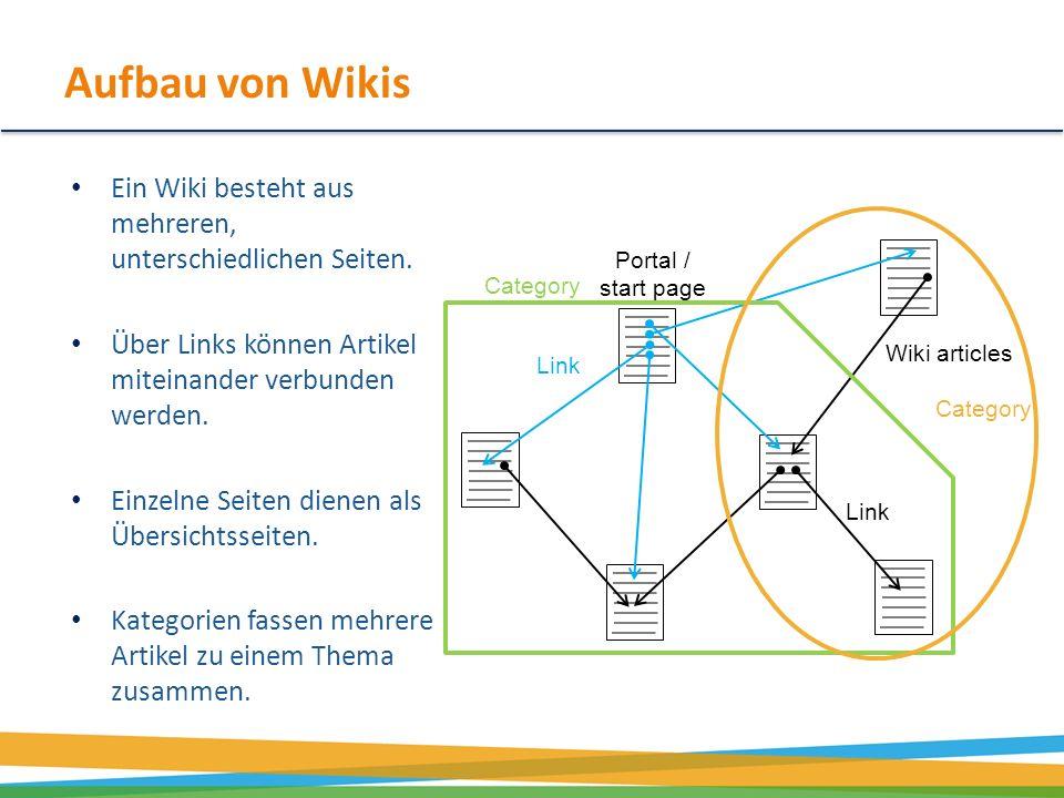 Aufbau von Wikis Ein Wiki besteht aus mehreren, unterschiedlichen Seiten. Über Links können Artikel miteinander verbunden werden.