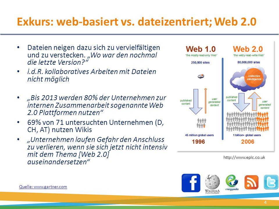 Exkurs: web-basiert vs. dateizentriert; Web 2.0