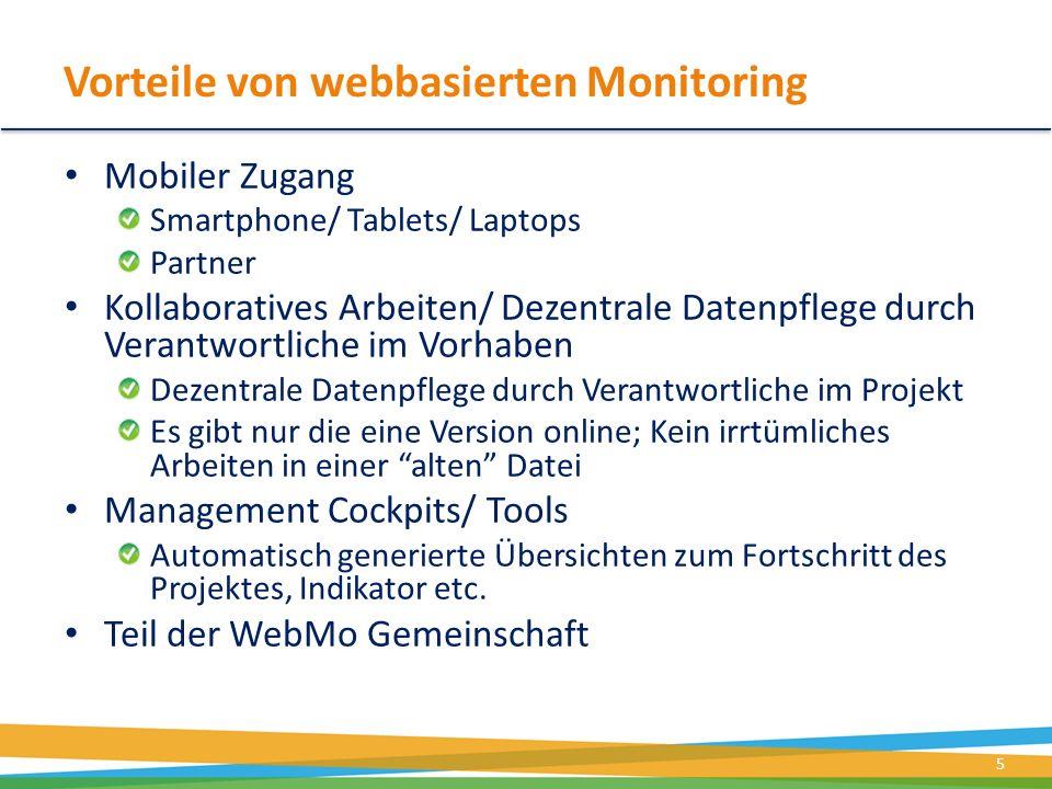 Vorteile von webbasierten Monitoring
