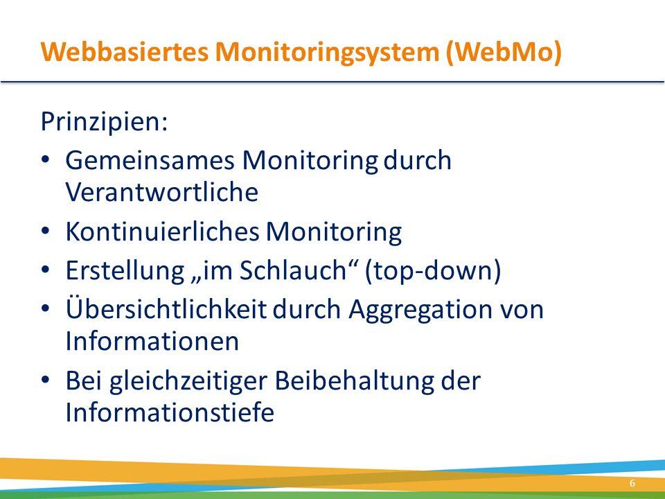 Webbasiertes Monitoringsystem (WebMo)