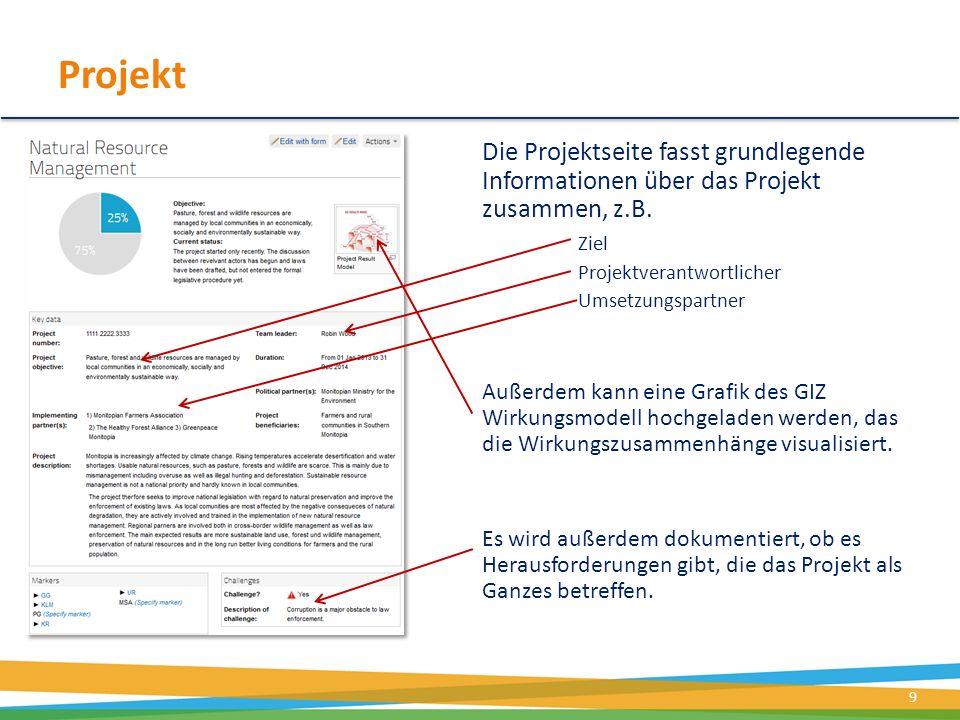 Projekt Die Projektseite fasst grundlegende Informationen über das Projekt zusammen, z.B. Ziel. Projektverantwortlicher.