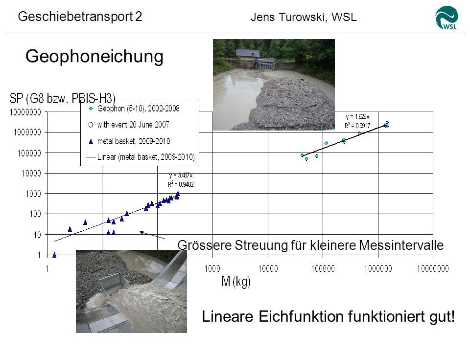 Geophoneichung Lineare Eichfunktion funktioniert gut!