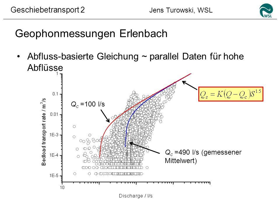 Geophonmessungen Erlenbach
