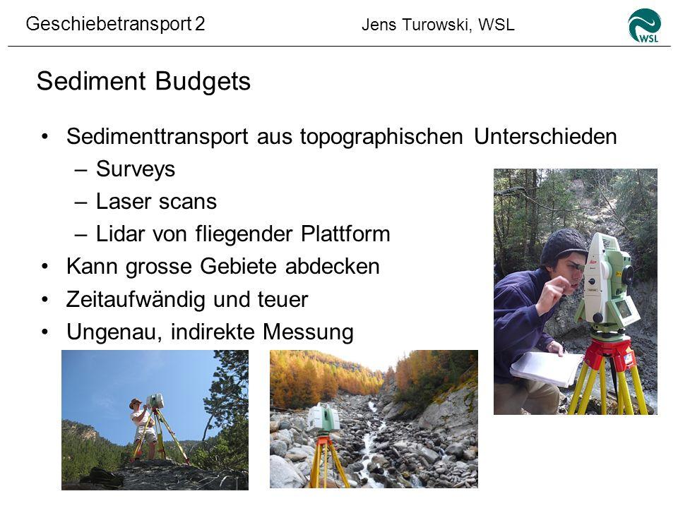Sediment Budgets Sedimenttransport aus topographischen Unterschieden