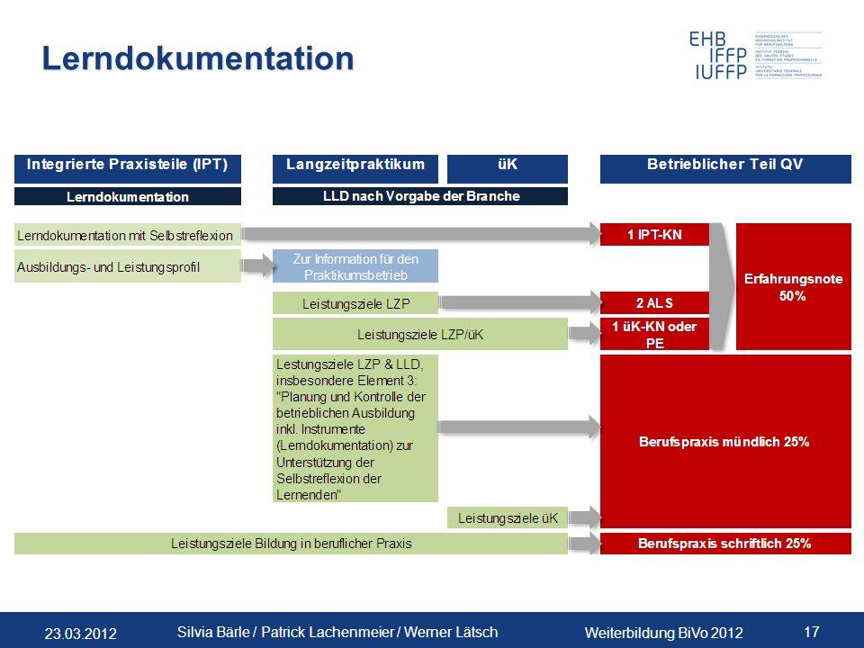 Lerndokumentation PLA