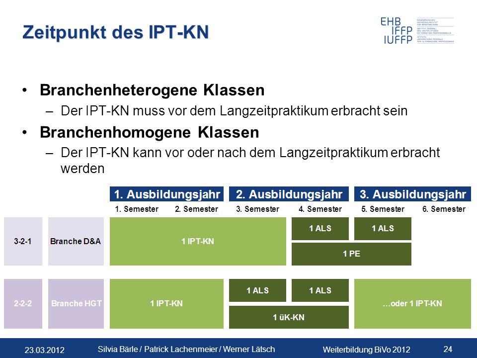 Zeitpunkt des IPT-KN Branchenheterogene Klassen