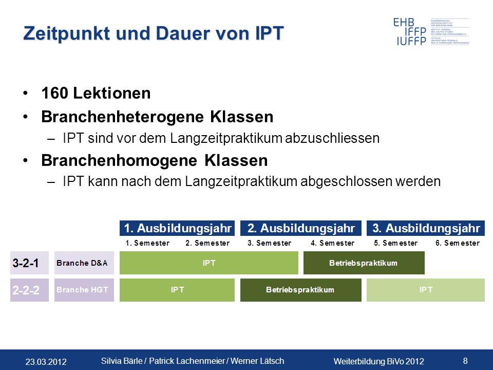 Zeitpunkt und Dauer von IPT