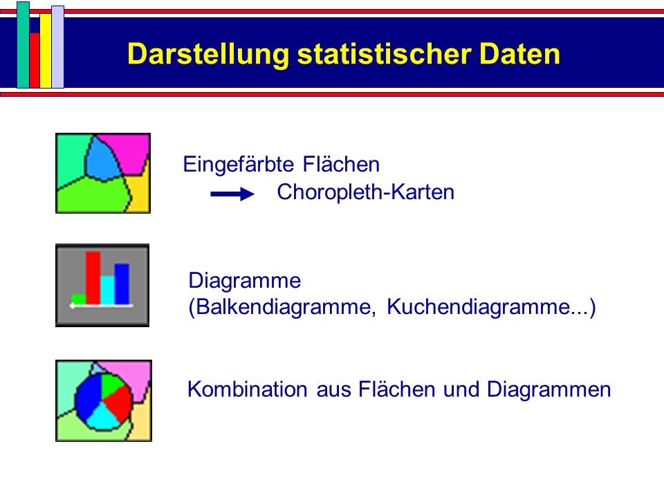 Darstellung statistischer Daten
