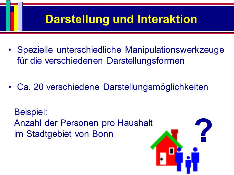 Darstellung und Interaktion