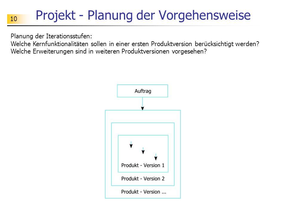 Projekt - Planung der Vorgehensweise