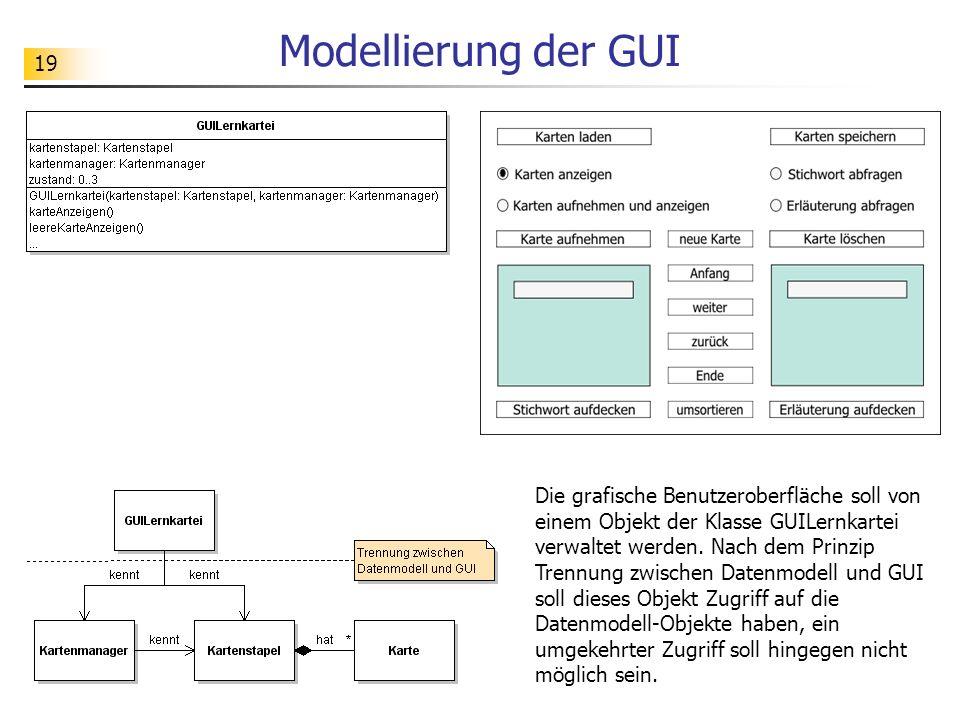 Modellierung der GUI
