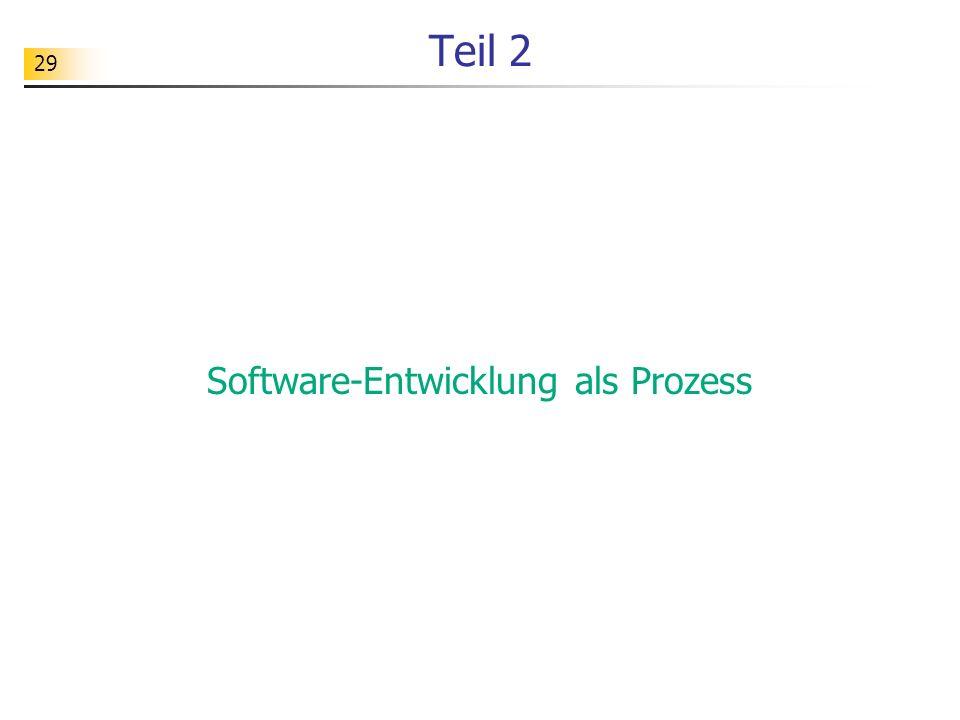 Software-Entwicklung als Prozess