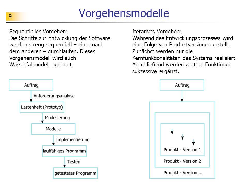 Vorgehensmodelle